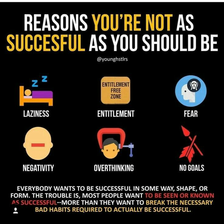 Idea By Halimath Shahajiya On Be Successful Online Business