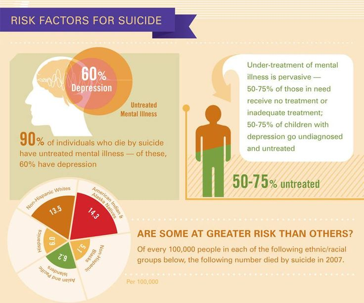 suicide and cultural influences [tags: depression, family factors, parental suicide]  south korea's people consider suicide a growing and major problem of their society and culture and take.