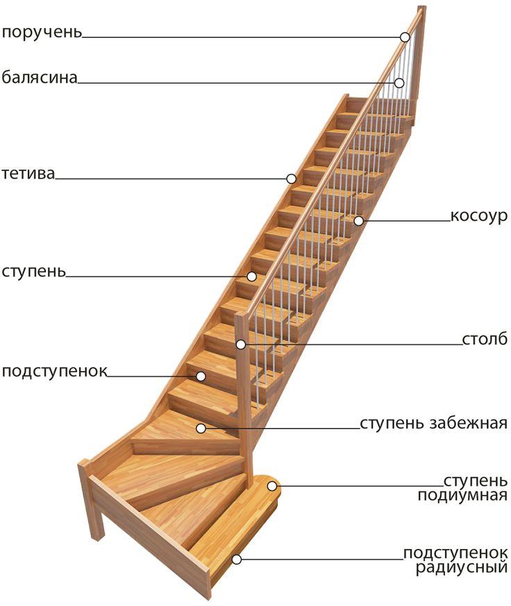 Прима-М: эксклюзивные деревянные лестницы на (под) заказ Харьков Днепропетровск Запорожье, проектирование лестниц, купить деревянные двери на заказ Запорожье, эксклюзивные двери, кухни из натурального дерева, мебель из дерева на заказ, офисная мебель купить на (под) заказ, офисная мебель купить Киев Харьков Запорожье офисная мебель Днепропетровск, дизайн интерьера Запорожье, мебельный декор, резьба по дереву на заказ, cпальни на заказ