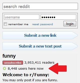 How To Reach The Frontpage of Reddit?