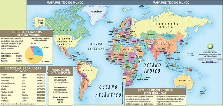 este  o mapa poltico do mundo as cores no mapa mostram como