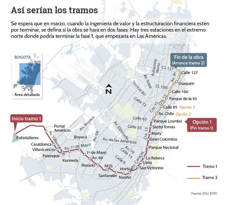 El metro de Bogotá se podría construir en dos fases http://www.eltiempo.com/multimedia/infografias/el-metro-de-bogota-se-podria-construir-en-dos-fases/15222963