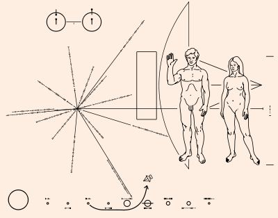 Best Pioneer Plaque Ideas That You Will Like On Pinterest - Human plaque dot map us