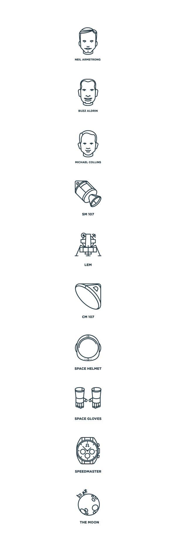 Apollo 11 Moon Landing Icon Set on Behance