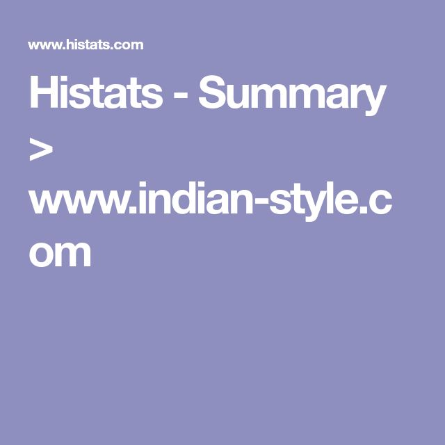 Histats - Summary > www.indian-style.com