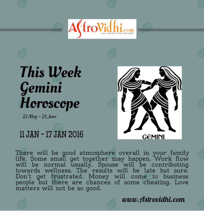Get your Gemini Weekly horoscope from 11 Jan to 17 Jan 2016. Check your Taurus love, career & business horoscope & relationship compatibility in your Weekly horoscope.
