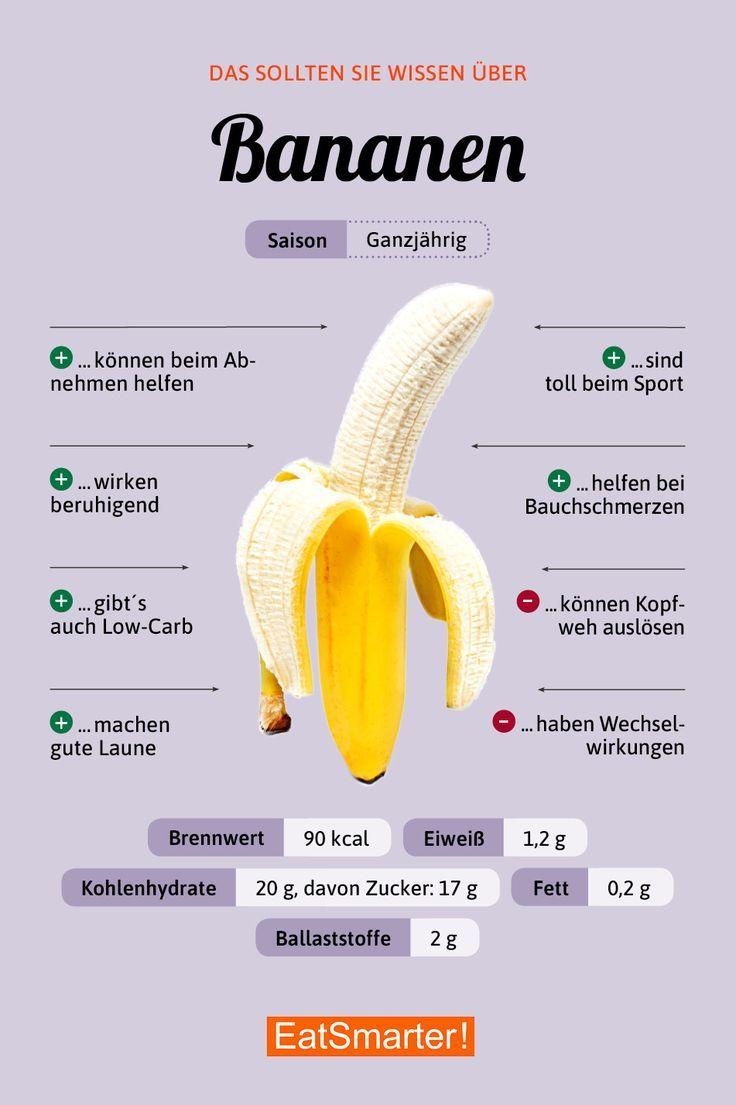 Banane Gesund