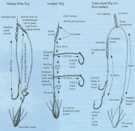 rigs for surfcasting nz