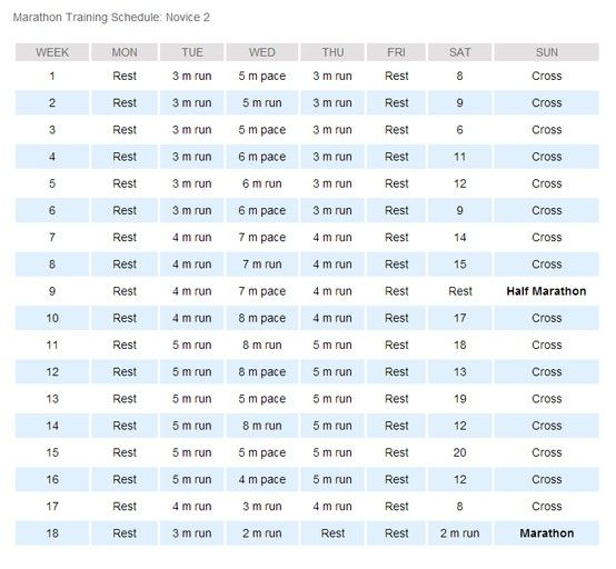 Hal Higdon Novice 2 marathon training- this is what I'm trusting will guide me to the finish line at CIM2013 12/8/13!