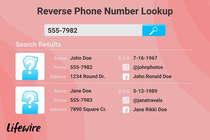 How to Know Whose Phone Number It Is | bb | Phone, Numbers