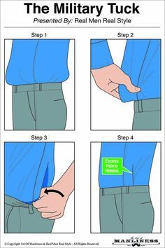 L'art de mettre sa chemise dans son pantalon...