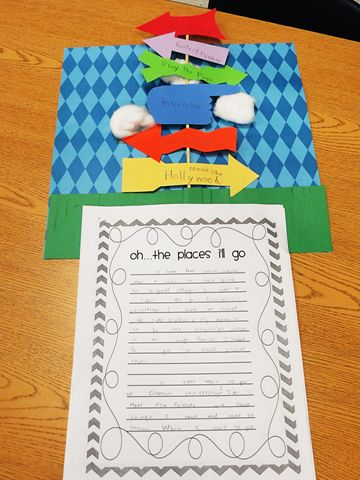 What a fun writing activity!