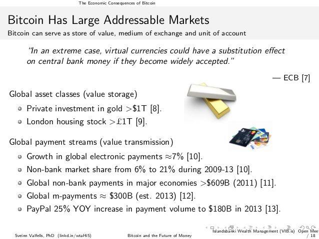 Bitcoin koers dollar investing
