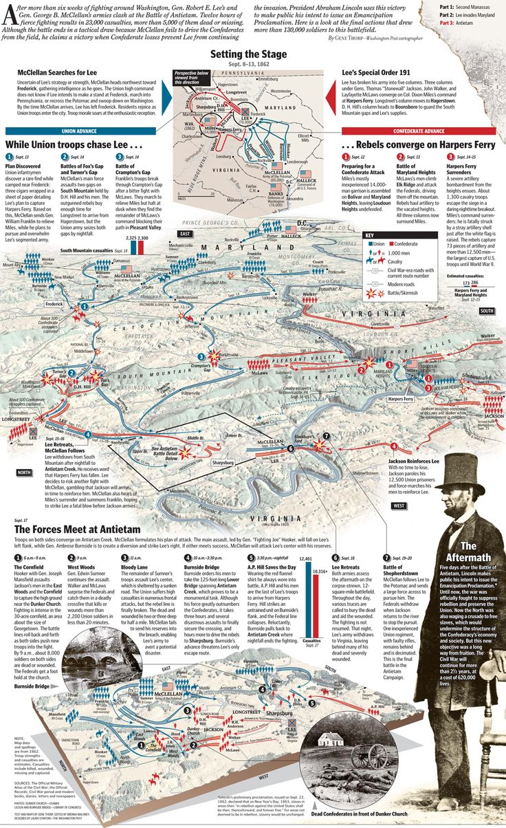 America's Bloodiest Day--The Antietam Campaign