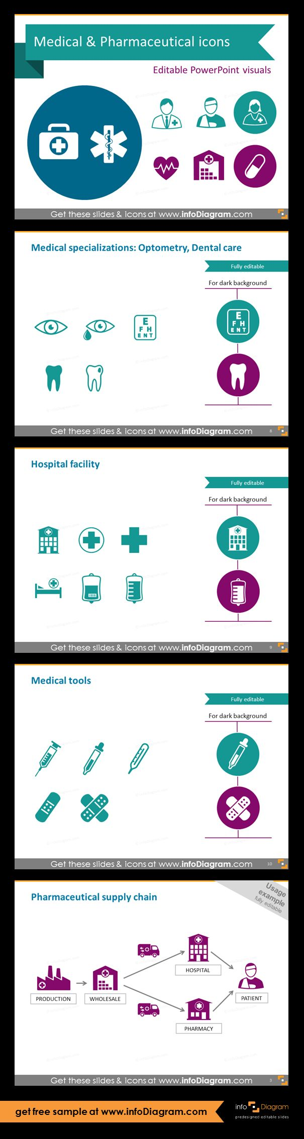 Medical and Pharmaceutical icons: medical specializations, hospital facility and medical tools. Medical supply chain infographics.
