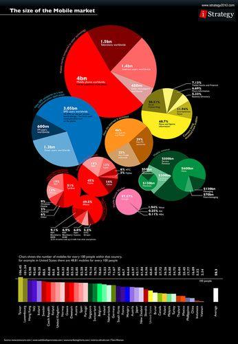 History of mobile commerce via http://resources.kiosked.com/filestorage/10145515.jpg