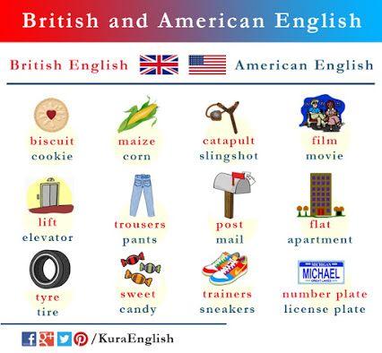 Forum | ________ English Vocabulary | Fluent LandBritish vs American English | Fluent Land