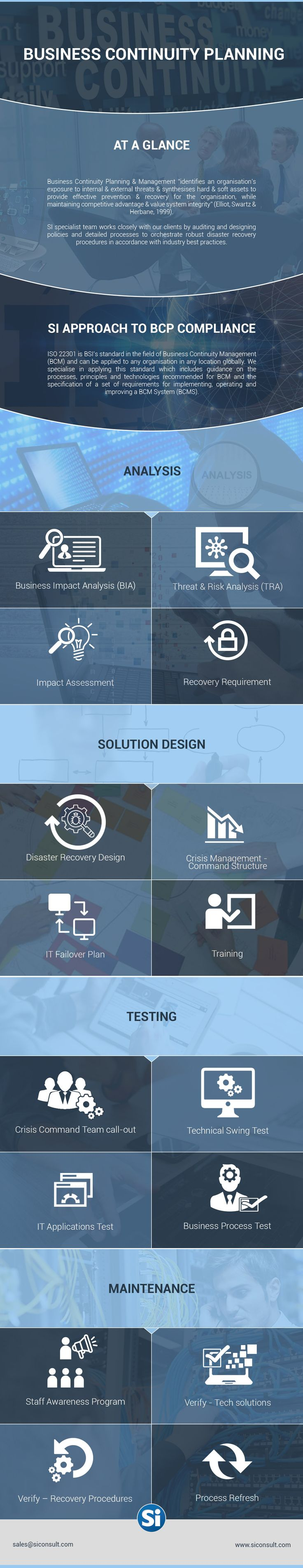Business Continuity Planning  Business Continuity Planning And