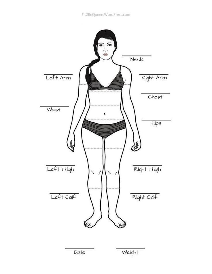 Female body shape or female figure is the cumulative product of a woman's skeletal structure and the quantity and distribution of muscle and fat on the body. There is a wide range of normality of female body .