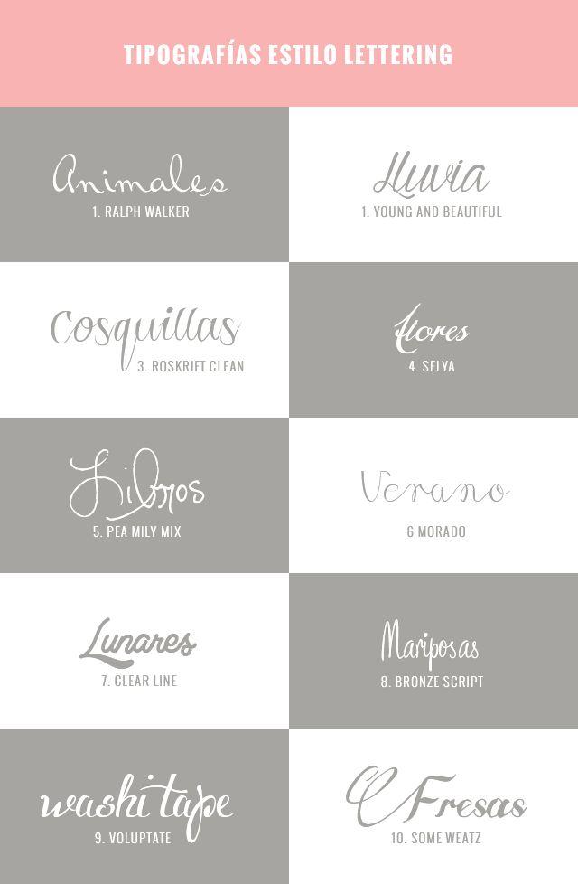 milowcostblog♥: recursos molongos: tipografías lettering