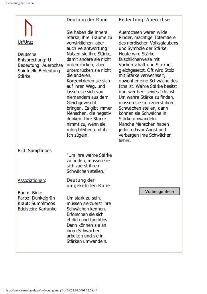 Runen Und Ihre Bedeutung.pdf-Runen Und Ihre Bedeutung.pdf