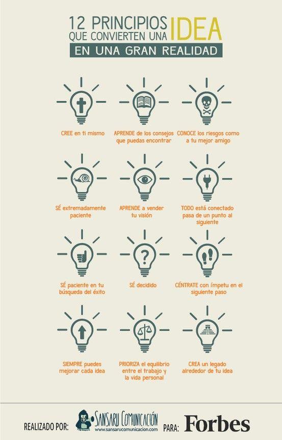 12 principios que convierte una idea en realidad #infografia #infographic #entrepreneurship