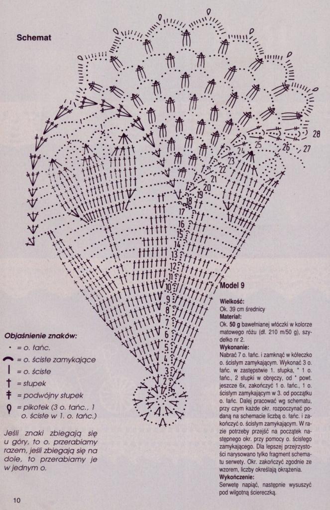 crochet-tulipe.jpg (663×1024)