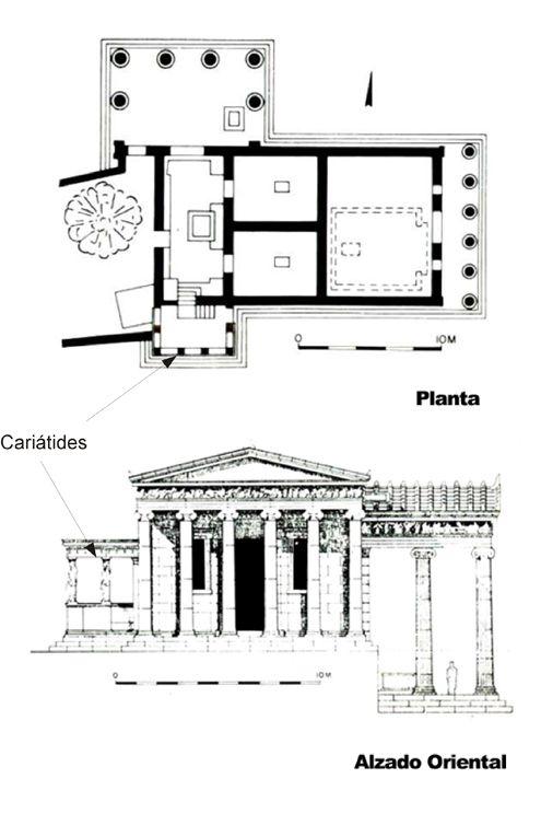 Alzado y planta del Erecteion. Acrópolis de Atenas. Arte griego.