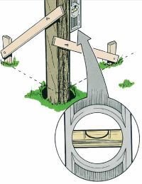 "How to set wood fence posts plumb and level - TLC ""Replacing a Wood Fence"""