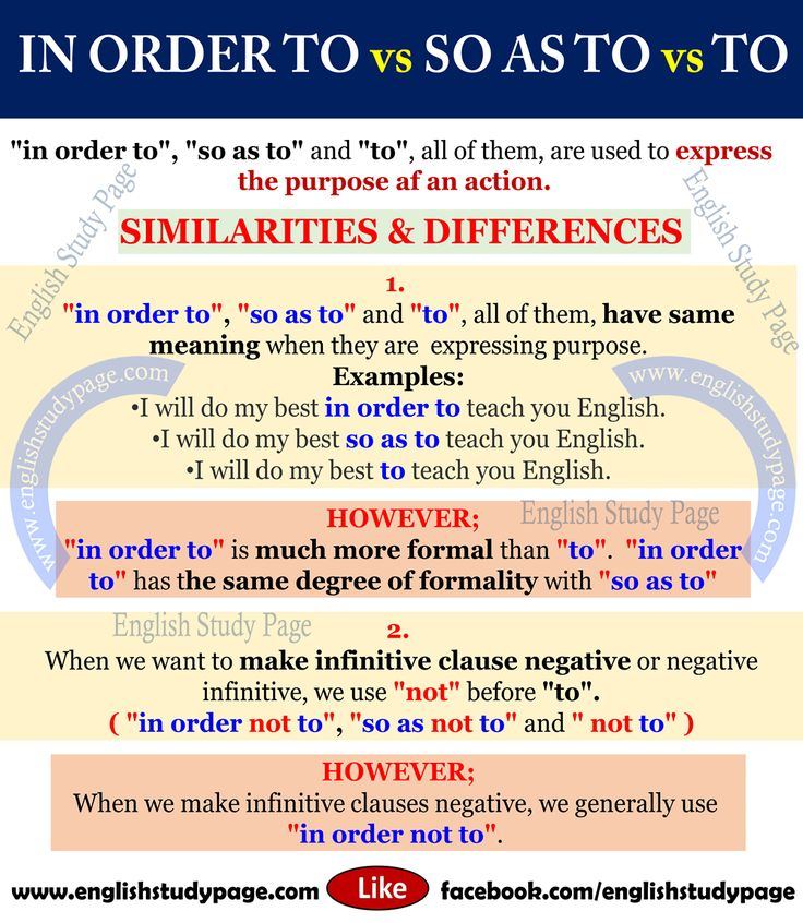"""In Order To"" vs ""So As To"" vs ""To"" in English – English Study Page"