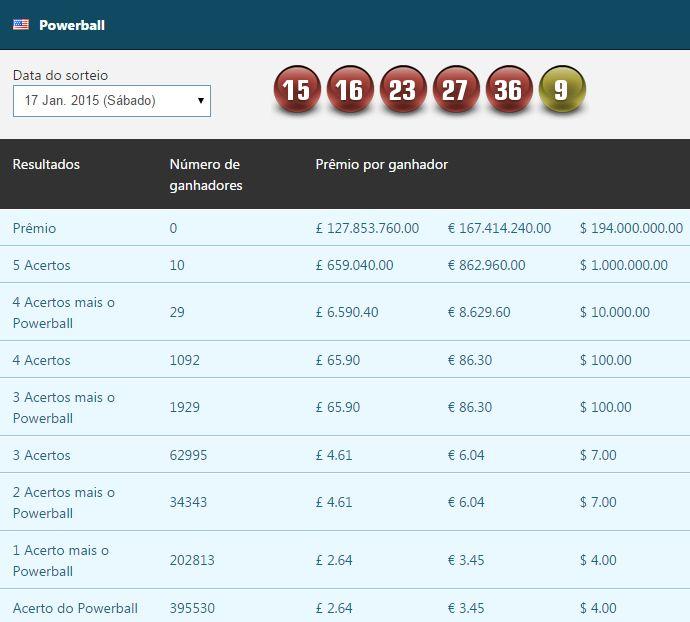 44 best Belezas da vida images on Pinterest Beleza, Brazil and - powerball history spreadsheet