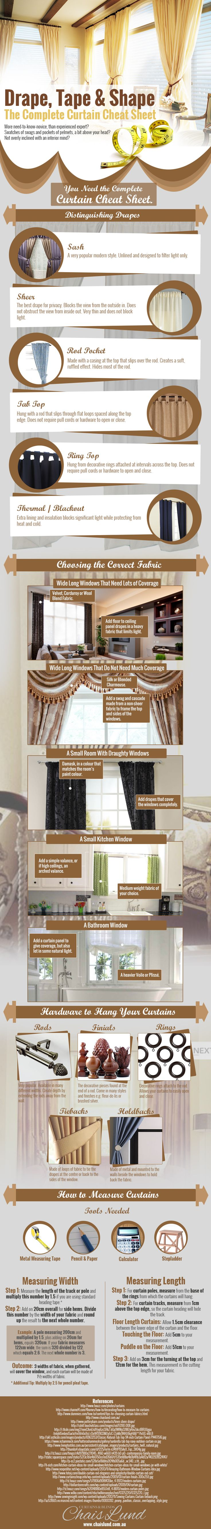 The Complete Curtain Cheat Sheet Infographic - Tipsaholic