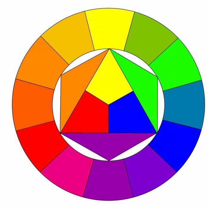 25+ beste idee u00ebn over Het Mengen Van Kleuren op Pinterest   Kleurenmix en Het mengen van kleuren