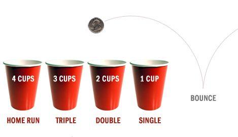 Baseball variation on beer pong