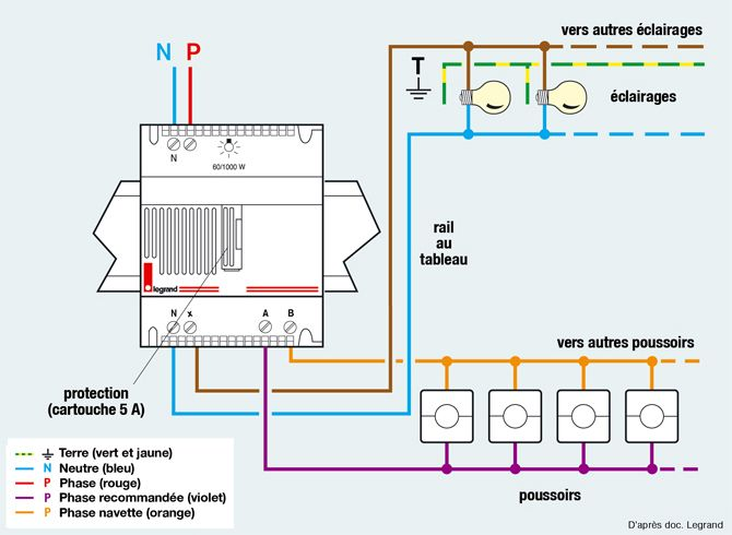 146 best El images on Pinterest Electric circuit, Electrical