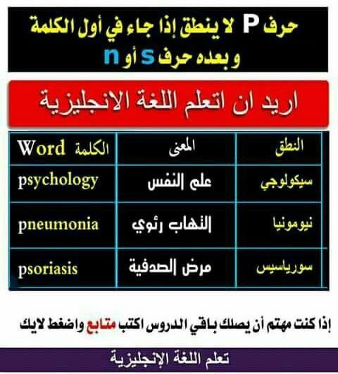 Pin By Yassin On English تعلم الانجليزية Learn English Words English Phrases English Language Learning Grammar
