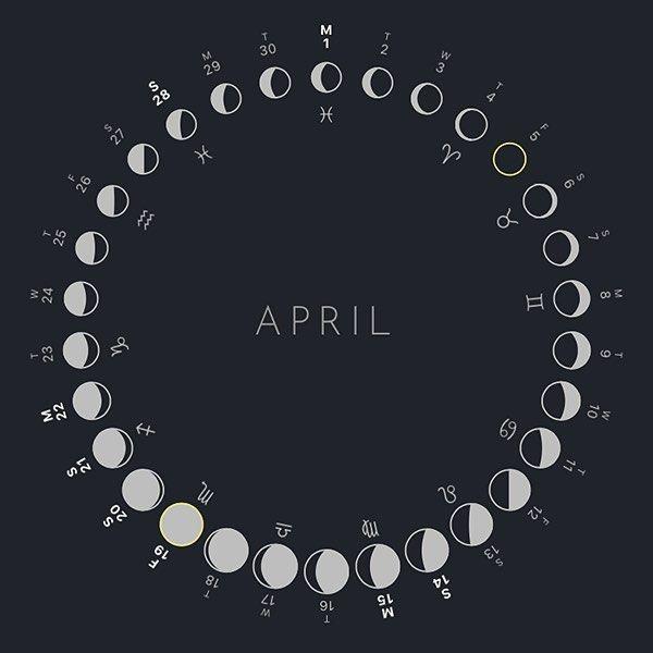 Moon Calendar On Instagram April Moons Download The Moon