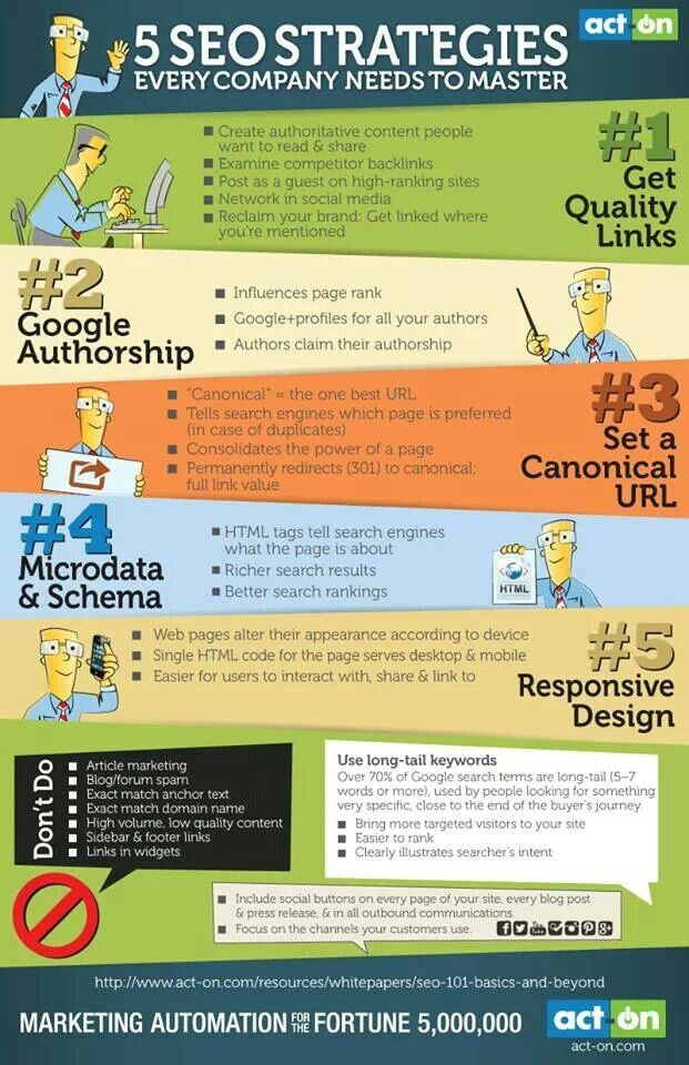 #SEO #strategies