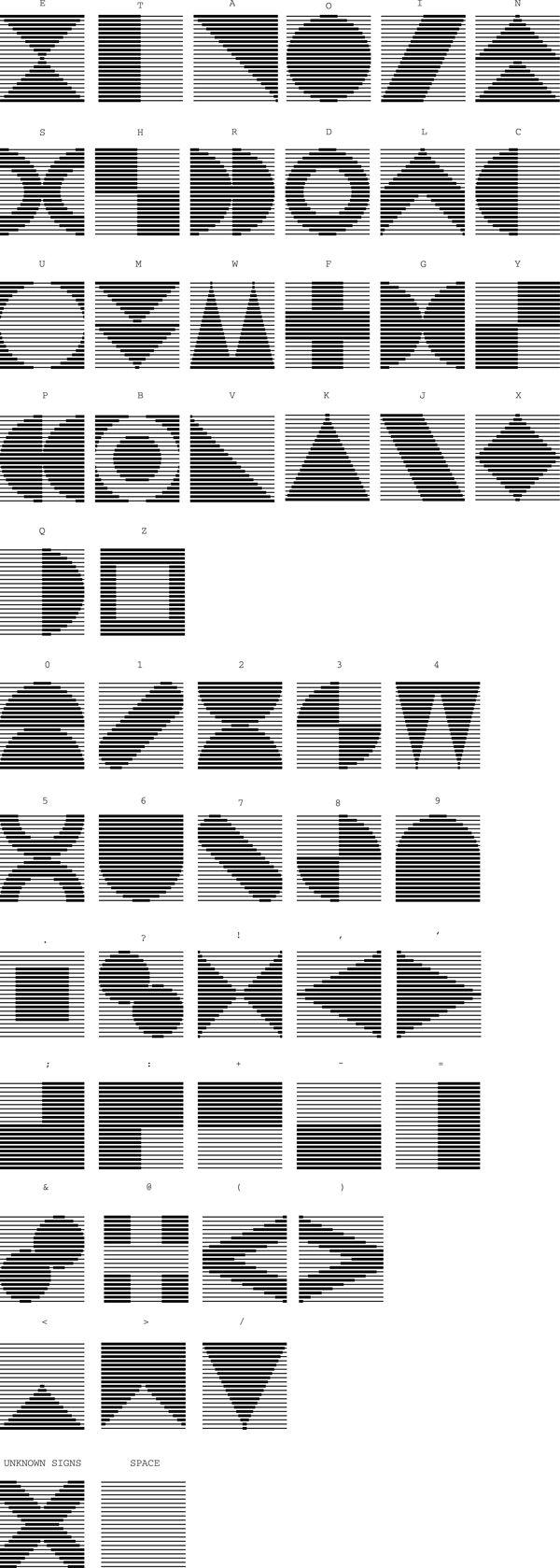 Raw color #dutch: Circles, Colors Motifs, Squares, Icons Outline, Triangles, Colors Dutch, Textiles, Colors Combos Techniques, Raw Colors