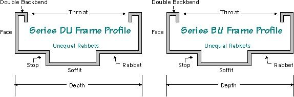 Door Frame Terms Rabbet Soffit Face Stop Terminology Pinterest Diagram Math And Floor