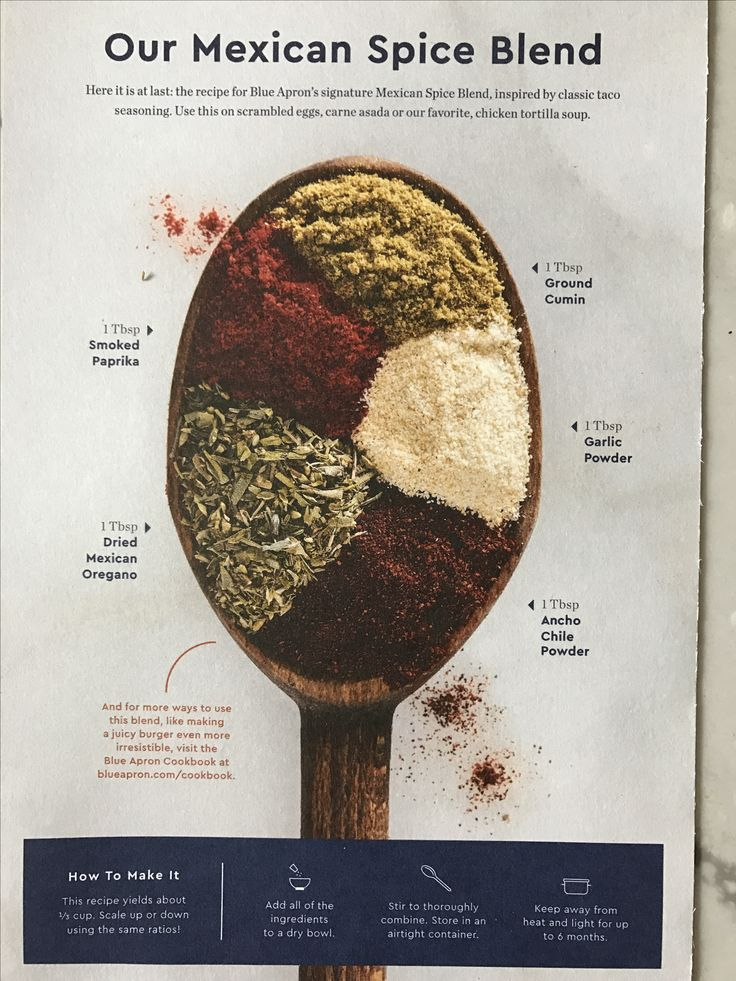 Mexican Spice blend: 1 TBSP each of -smoked paprika -ground cumin -garlic powder -ancho chile powder -dried Mexican oregano