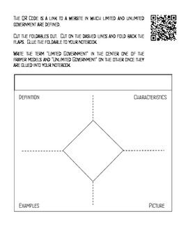 Worksheets Limited And Unlimited Government Worksheet 17 best images about celebrate freedom week on pinterest graphic students will define list characteristics give examples and draw a picture of limited
