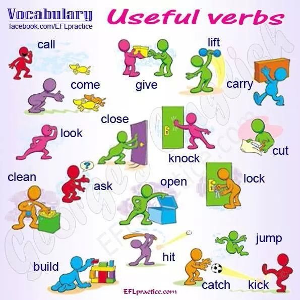useful spanish verbs for essays Useful spanish phrases a collection of useful phrases in spanish, a romance language spoken in spain and most of south and central america jump to phrases click on any of the (non-english) phrases that are links (blue) to hear them spoken.