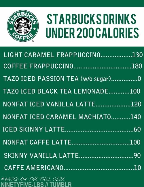 Skinny Vanilla latte is my fav!!! Here is a cheat sheet for all you starbucks lovers like me :)