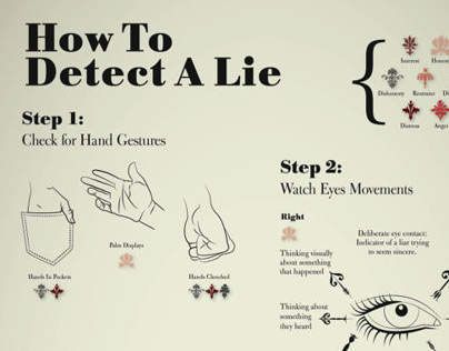 how to know when someone is lying psychology