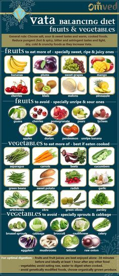 VATA Fruits & Vegetables - Ayurveda states that a person should choose his diet depending on his dosha. So, a person in whom the Vata dosha is dominant should eat diet, which will pacify the Vata dosha. Here are some suggestions on which fruits and veggies to include and which to avoid in a Vata balancing diet.