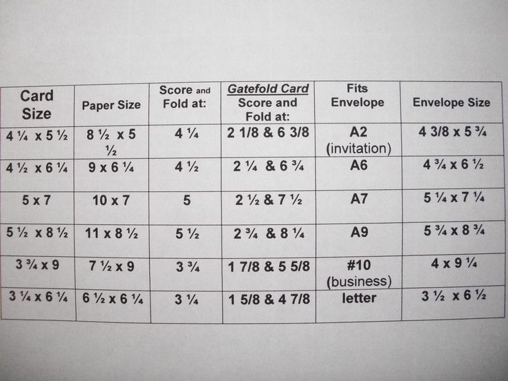 Best 25 Envelope size chart ideas – Standard Birthday Card Size