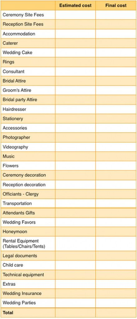 Here's a checklist that might be helpful for expenses.
