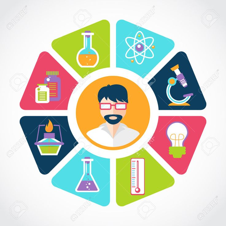Química Concepto Plana Con El Equipo De Investigación De Laboratorio Y Científico En La Ilustración Vectorial Media Ilustraciones Vectoriales, Clip Art Vectorizado Libre De Derechos. Image 34247581.