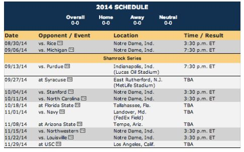 2014 Notre Dame Football Schedule